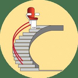 icona montascale curvilineo doppia guida