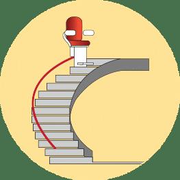 icona montascale curvilineo monoguida